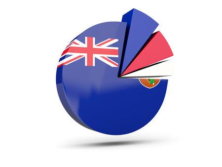 Flag of montserrat, round diagram icon isolated on white. 3D illustration