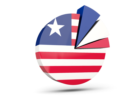 Flag of liberia, round diagram icon isolated on white. 3D illustration
