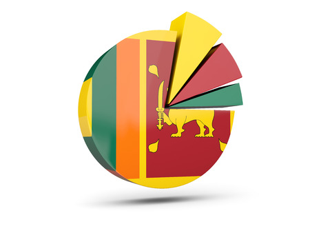 Flag of sri lanka, round diagram icon isolated on white. 3D illustration
