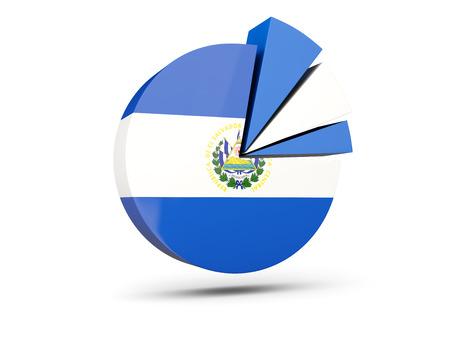bandera de el salvador: Bandera de el salvador, icono de diagrama redondo aislado en blanco. Ilustración 3D