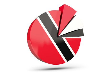 Flag of trinidad and tobago, round diagram icon isolated on white. 3D illustration
