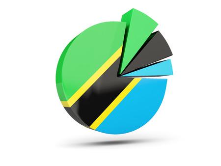tanzania: Flag of tanzania, round diagram icon isolated on white. 3D illustration Stock Photo