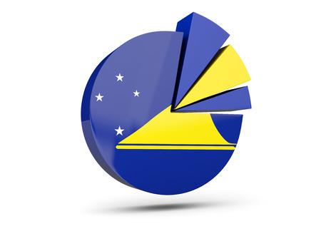 tokelau: Flag of tokelau, round diagram icon isolated on white. 3D illustration