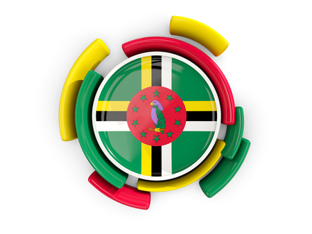 Round flag of dominica with color pattern  isolated on white. 3D illustration