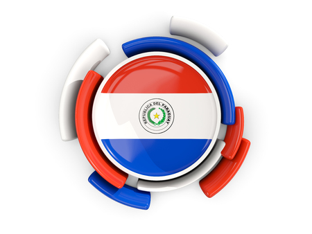 bandera de paraguay: Round flag of paraguay with color pattern  isolated on white. 3D illustration Foto de archivo