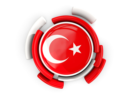 Round flag of turkey with color pattern  isolated on white. 3D illustration