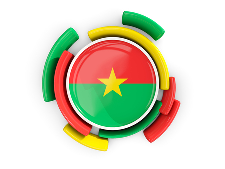 Round flag of burkina faso with color pattern  isolated on white. 3D illustration