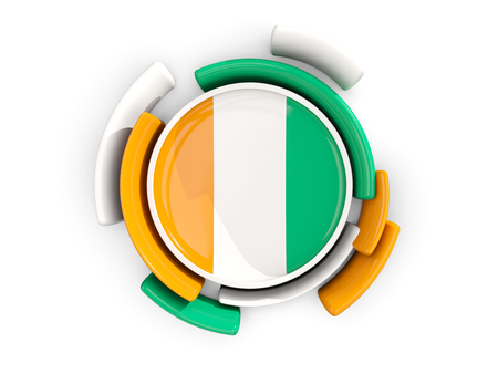 Round flag of cote d Ivoire with color pattern  isolated on white. 3D illustration Stock Photo