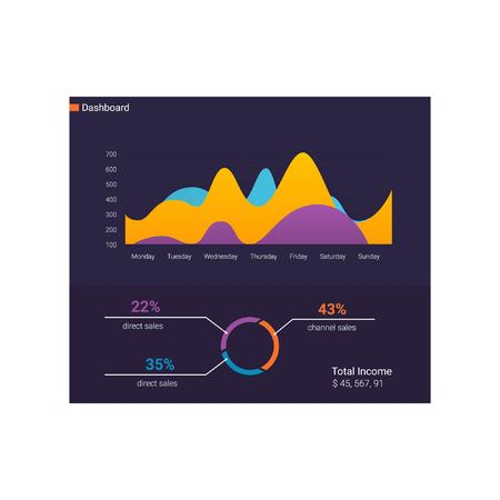representations: Infographic Dashboard vector illustration Processing and analysis of data