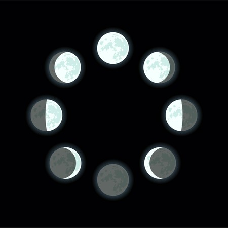 Vector icon. The lunar phase Full moon new moon Eclipse waning moon waxing moon Illustration