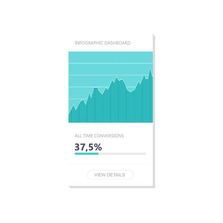 Infographic dashboard template with flat design graphs and charts. Mobile app design