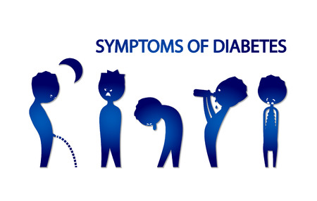 糖尿病の高血糖の症状  イラスト・ベクター素材