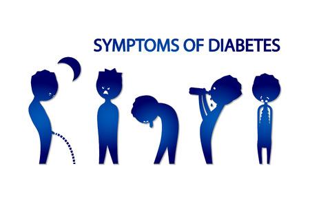 mellitus: Sintomi di iperglicemia del diabete Vettoriali