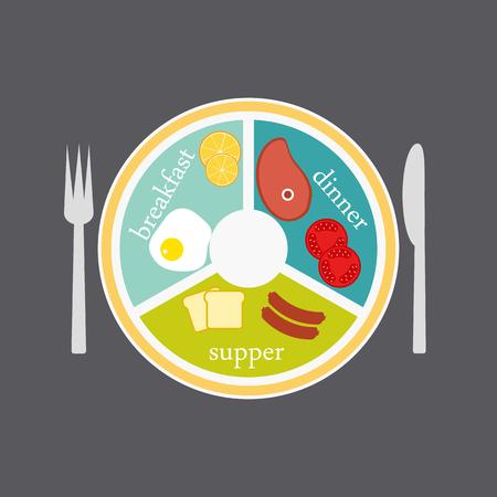 dinner date: breakfast, dinner, supper