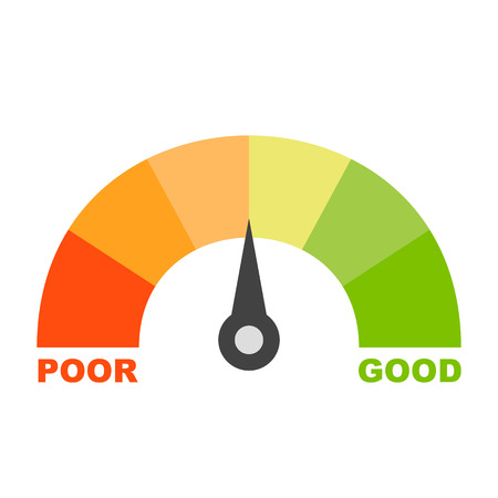 Simple concep of credit score Illustration