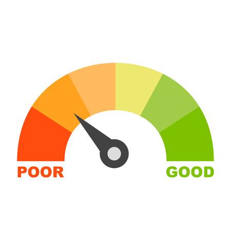 Poor credit score Stock Illustratie