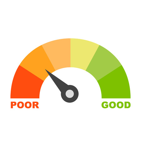 Poor credit score Illustration