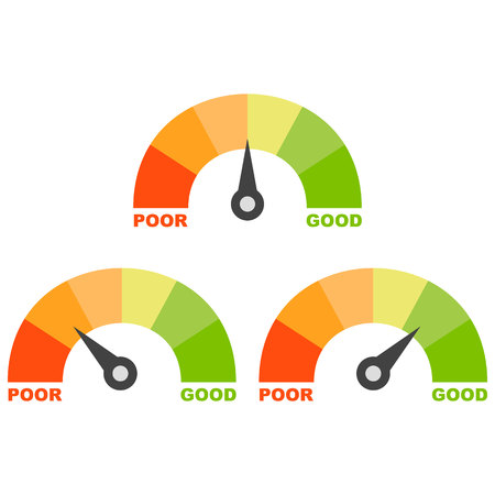 Set of credit score