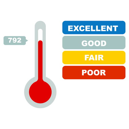 rating: Infographic credit score. Illustration