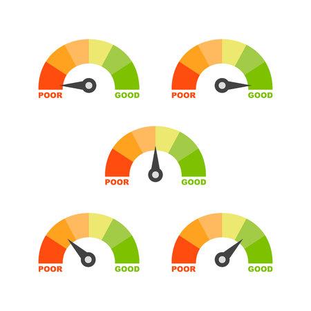 Credit score rating speedometer set. Vector illustration