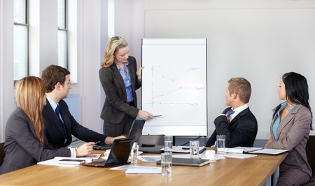 flipchart: Blonde female present graph on flipchart during business meeting, while 4 more colleagues sits at conference table.