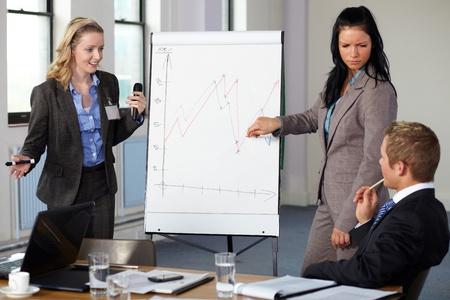 Twee vrouwen staan en de huidige grafiek op flipchart tijdens zakelijke bijeenkomst.