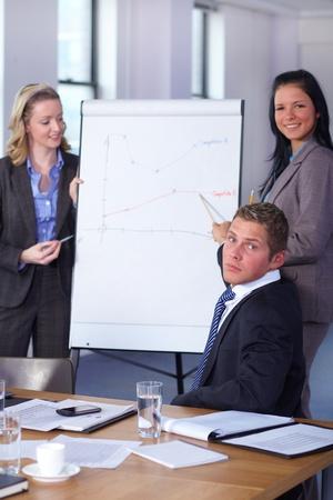 diagrama de flujo: Dos hembras gráfico de pie y el presente en el rotafolio durante la reunión de negocios, hombre que estaba sentado en el punto de la mesa de conferencias de uno de los gráficos