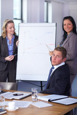 Two females standing and present graph on flipchart during business meeting, man sitting at conference table point to one of the graphs Stock Photo - 11477026