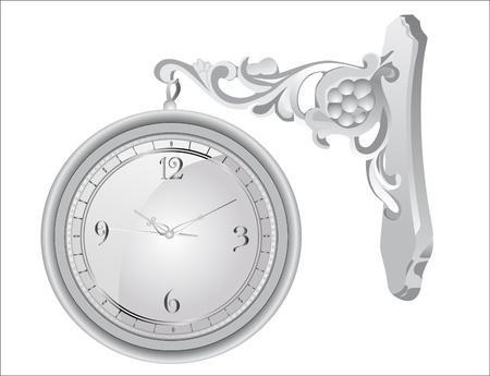 indicator panel: Clock