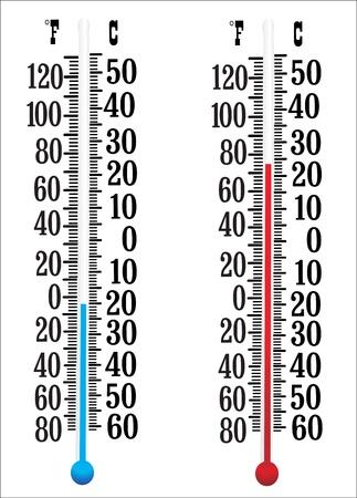 Thermometer messen heißen und kalten Orten