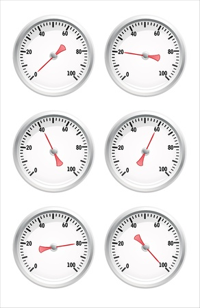 manometer: special manometer on white background