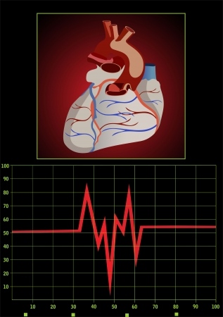 physical pressure: Heart pulse monitor with heart