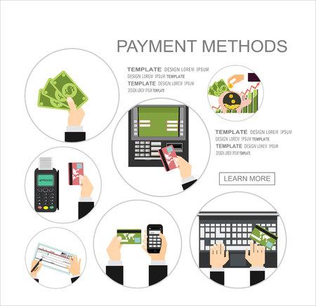 Piatti concetti design illustrazione per metodi di pagamento. Concetti banner web