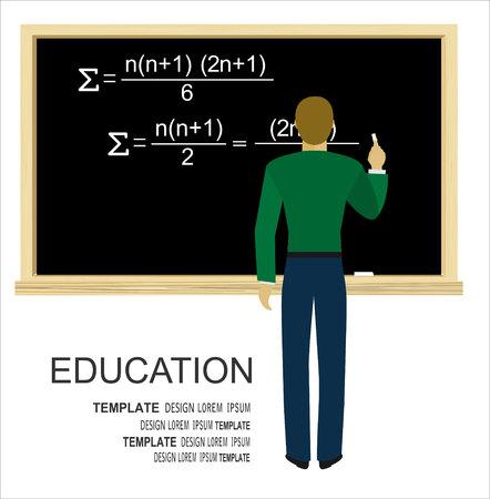 Education. Study and creative process. Çizim