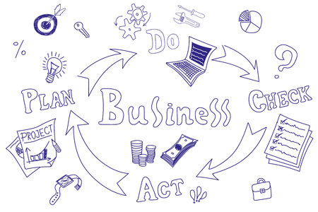 Hand drawn business Process (PDCA) circle concept. Two colors vector illustration.