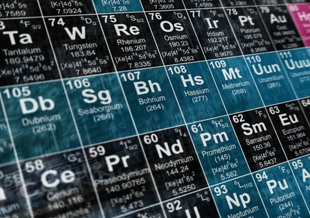 periodic: Part of periodic table with selective focus