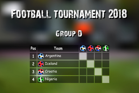 Football results table. Countries participating to the international soccer tournament 2018 group D. Vector illustration