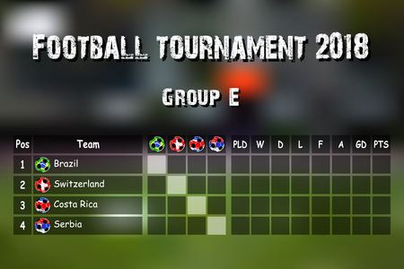 Football results table. Countries participating to the international soccer tournament 2018 group E. Vector illustration