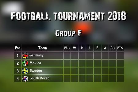 Football results table. Countries participating to the international soccer tournament 2018 group F. Vector illustration Banco de Imagens - 101799665