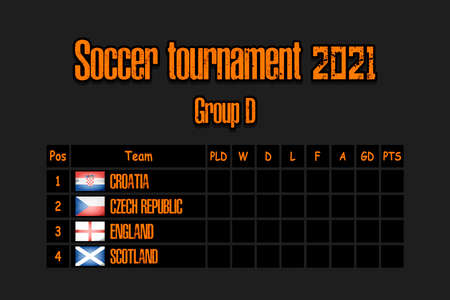 Soccer tournament 2021. Design pattern standings football championship group D. Countries flags. Vector illustration
