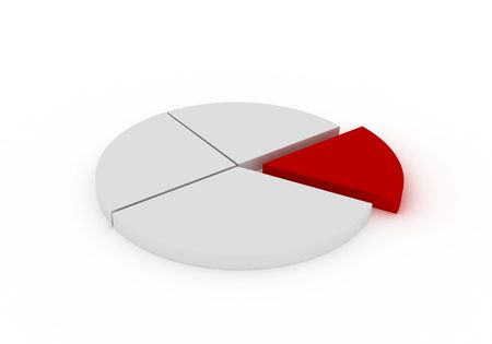 3d illustration of a pie chart