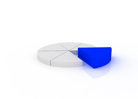 Pie chart on white background