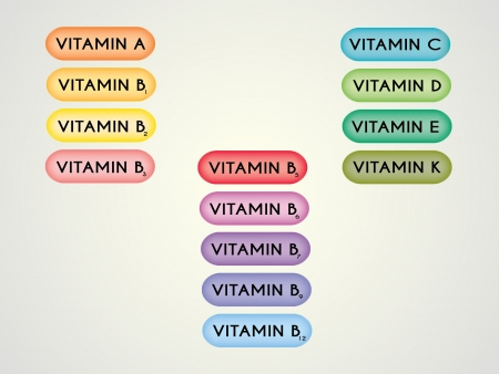 Illustration of vitamins