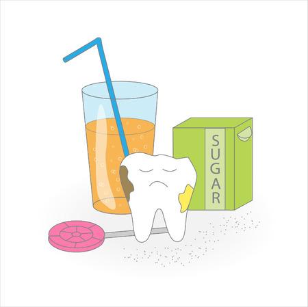 unhealthy: Insalubres imagen dental care.Cartoon vector.