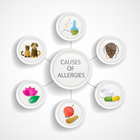 Causes of allergies. EPS 10 vector file.