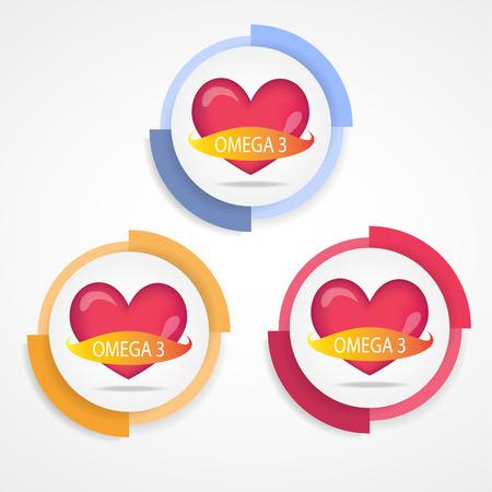 signos vitales: Corazón con omega 3 banner. Protección del corazón.
