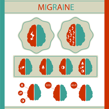 rn: Migraine infographic. Illustration of headache and migraine treatmnent. Illustration
