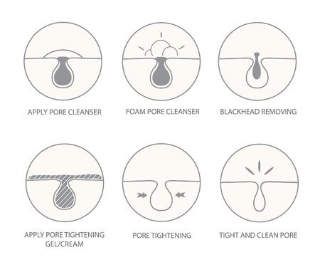 Los puntos negros eliminación y símbolos de limpieza de poros establecen.