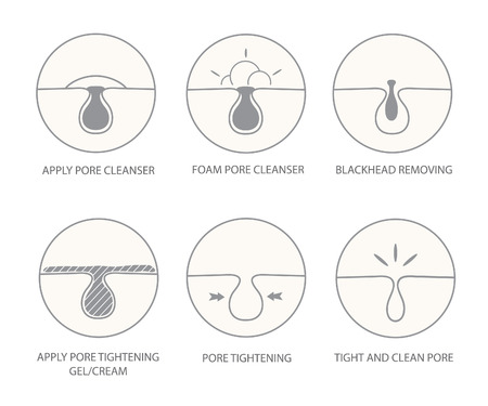 facial care: Blackheads removing and pore cleansing symbols set.