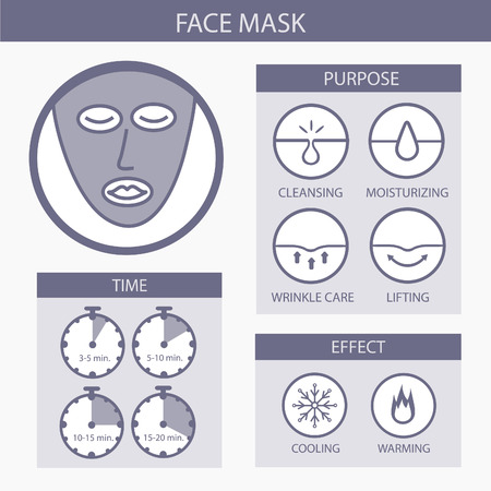limpieza de cutis: Infograf�a m�scara facial. Vectores